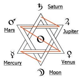 Image result for unicursal hexagram (planets)